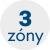 počet zón 3 zóny