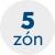 počet zón 5 zón