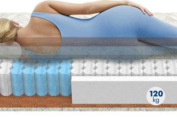Máte nepríjemné bolesti chrbta? Pomôcť môže kvalitný matrac